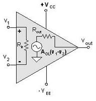 diagram blok op-amp